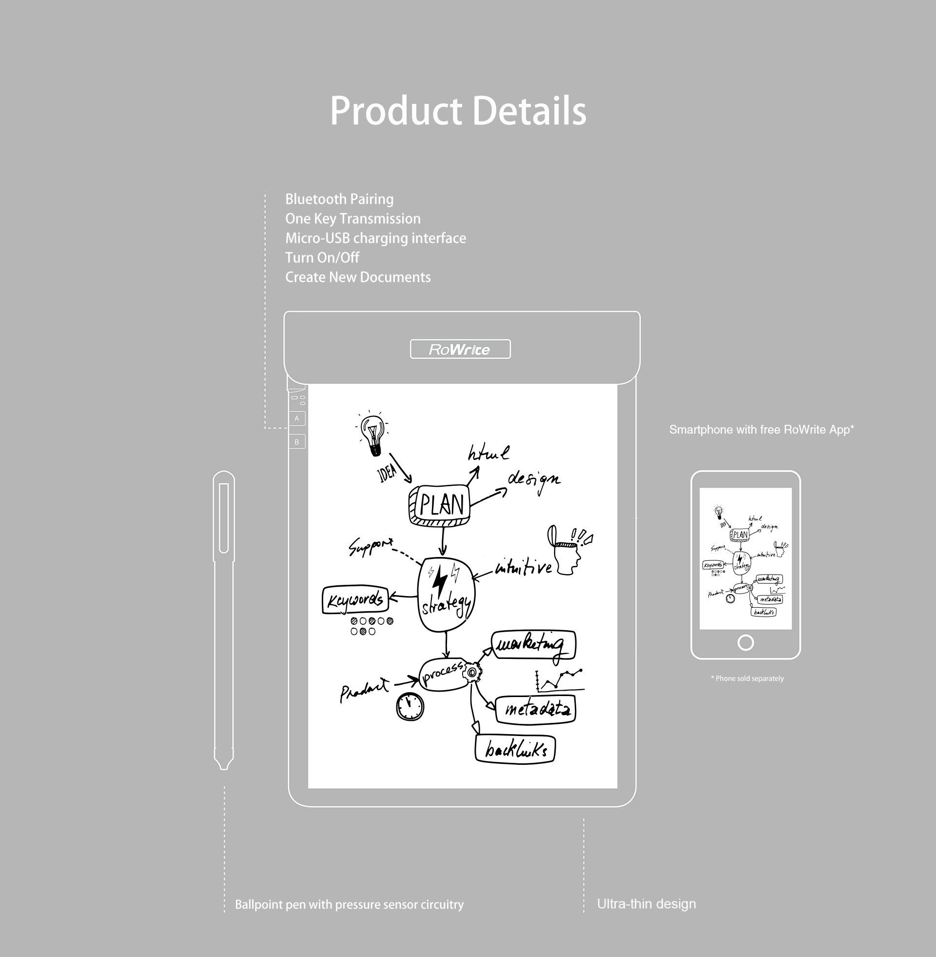 Rowrite Smart Writing Pad Royole Corporation Ballpoint Diagram And Notepad Royalty Free Stock Photos Sleek Lightweight Sophisticated Design